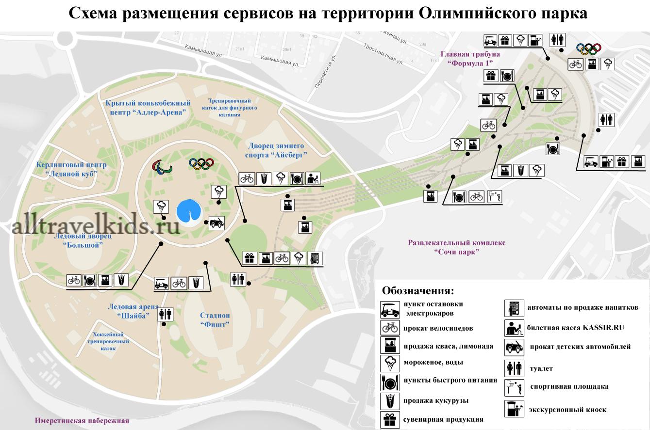 Олимпийский парк Сочи схема объектов